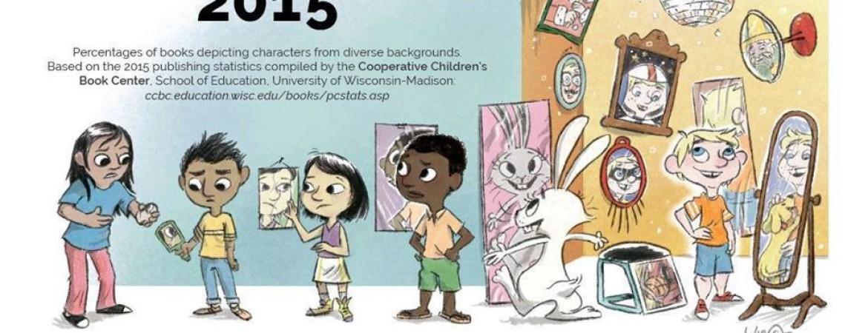 Preservar la innocència dels nens i nenes és preservar els privilegis dels blancs