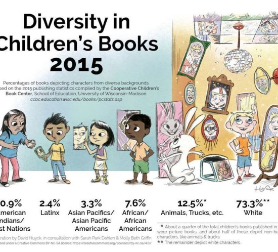 diversity childrens books